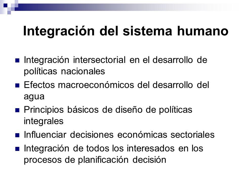 Integración del sistema humano Integración intersectorial en el desarrollo de políticas nacionales Efectos macroeconómicos del desarrollo del agua Pri