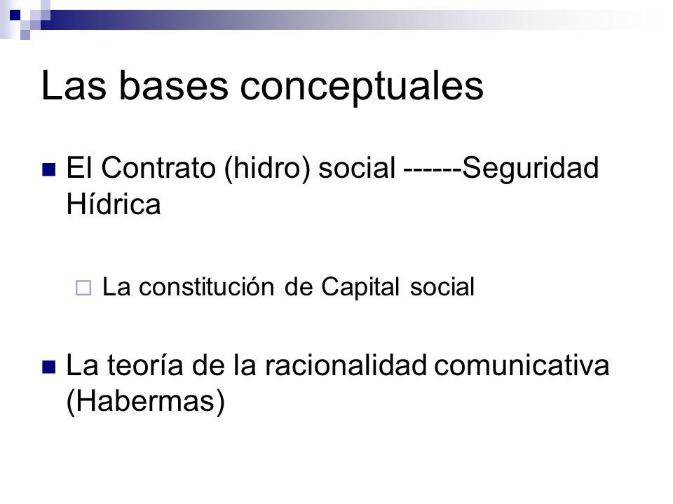 Las bases conceptuales El Contrato (hidro) social ------Seguridad Hídrica La constitución de Capital social La teoría de la racionalidad comunicativa