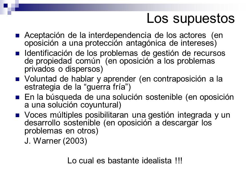 Los supuestos Aceptación de la interdependencia de los actores (en oposición a una protección antagónica de intereses) Identificación de los problemas