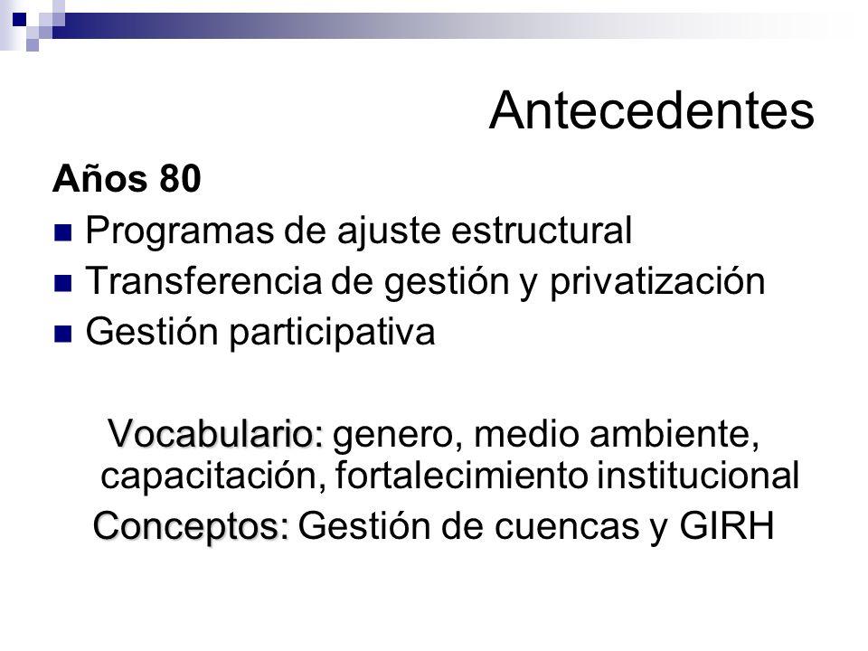 Antecedentes Años 80 Programas de ajuste estructural Transferencia de gestión y privatización Gestión participativa Vocabulario: Vocabulario: genero,