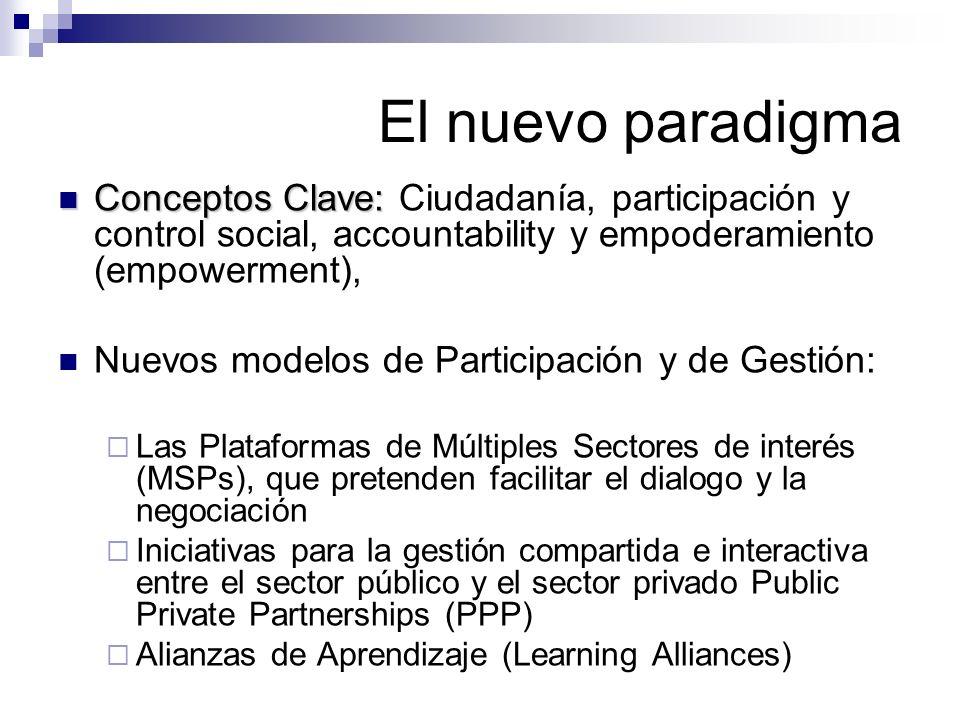El nuevo paradigma Conceptos Clave: Conceptos Clave: Ciudadanía, participación y control social, accountability y empoderamiento (empowerment), Nuevos