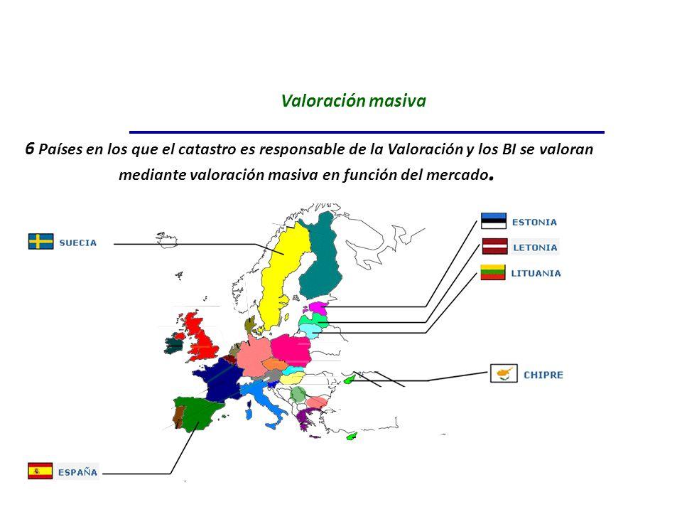 Valoración masiva RUMANIA BULGARIA 16 Países en los que el Catastro tiene datos de valor (en la mayoría de los casos los valores son los reales de la