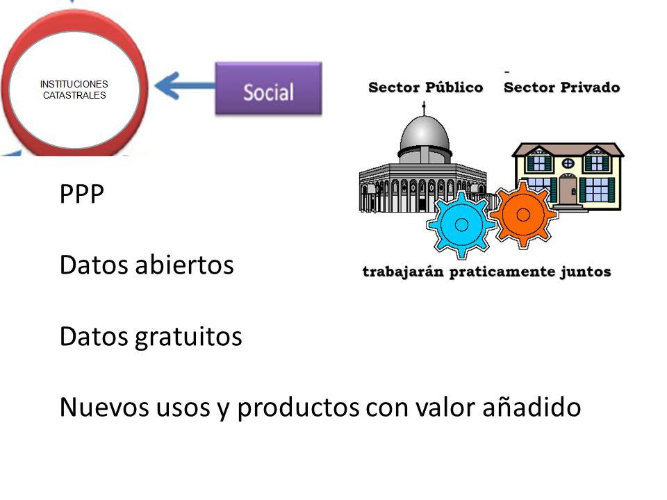 PPP Datos abiertos Datos gratuitos Nuevos usos y productos con valor añadido