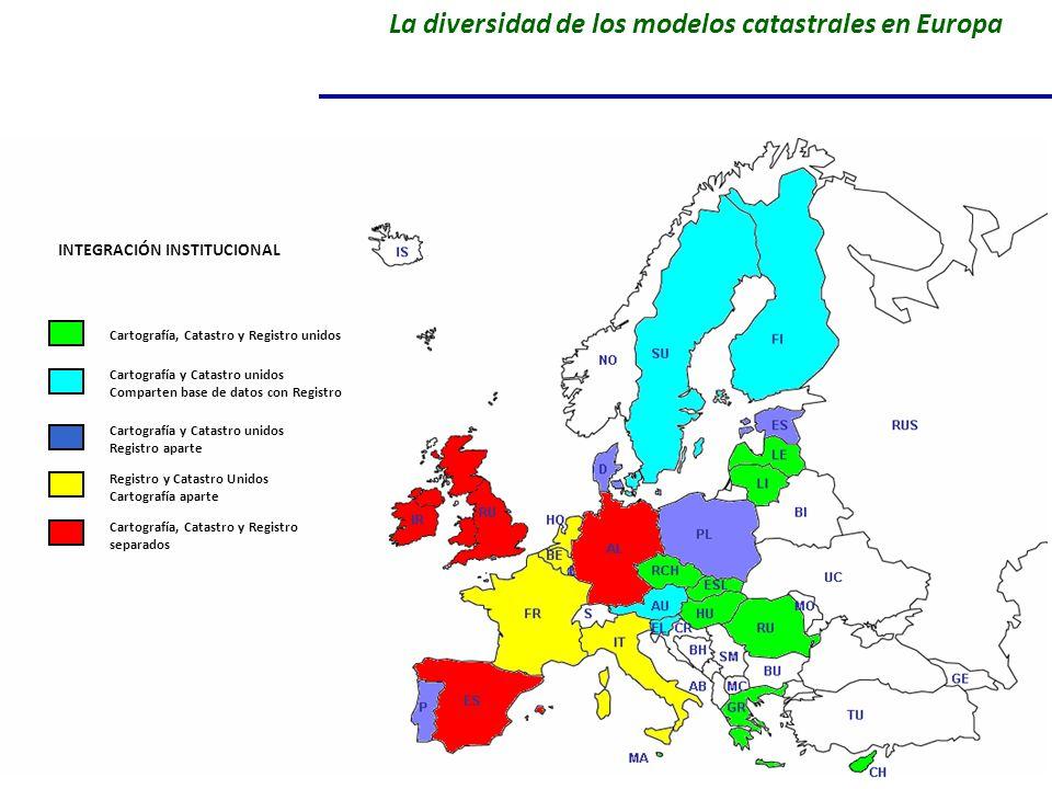Cartografía, Catastro y Registro unidos Cartografía y Catastro unidos Comparten base de datos con Registro Cartografía y Catastro unidos Registro apar