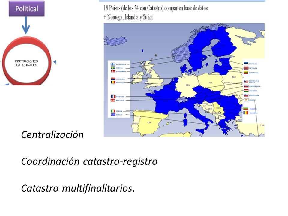 Centralización Coordinación catastro-registro Catastro multifinalitarios.