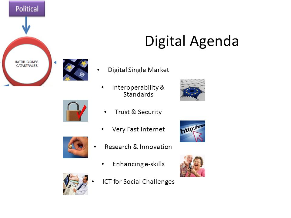 Digital Agenda Digital Single Market Interoperability & Standards Trust & Security Very Fast Internet Research & Innovation Enhancing e-skills ICT for