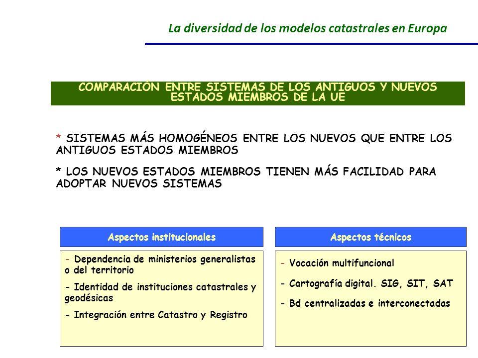 COMPARACIÓN ENTRE SISTEMAS DE LOS ANTIGUOS Y NUEVOS ESTADOS MIEMBROS DE LA UE Aspectos institucionalesAspectos técnicos - Dependencia de ministerios g
