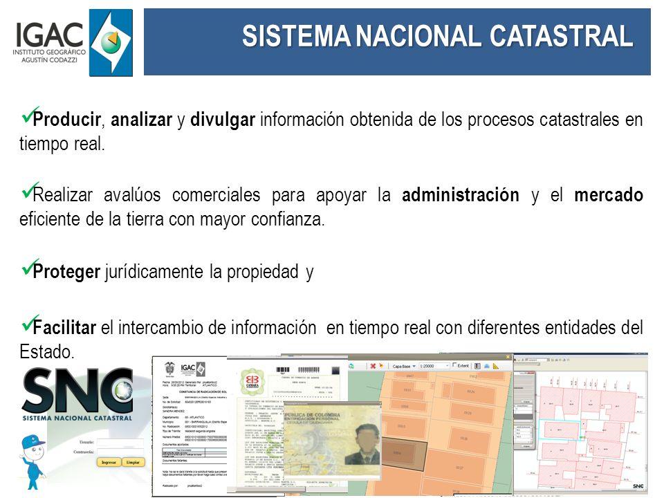 SNC – CARACTERÍSTICAS Arquitectura Centralizada.Información geográfica y alfanumérica integrada.