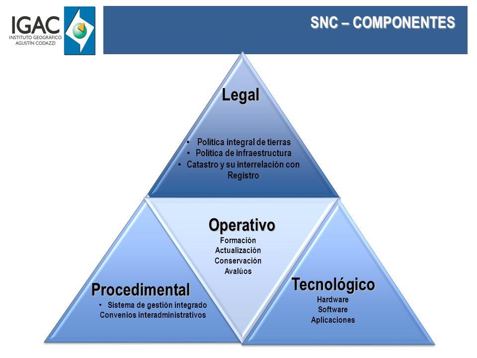 SNC – COMPONENTE TECNOLÓGICO Sistema de Información bajo estándares de calidad que permite prestar un servicio oportuno y seguro a las diferentes entidades del Estado, a las empresas y a los ciudadanos en particular.