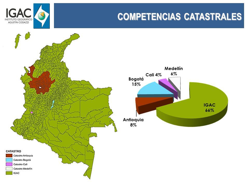 CATASTRO IGAC EN CIFRAS El IGAC administra aproximadamente 10 millones de predios.