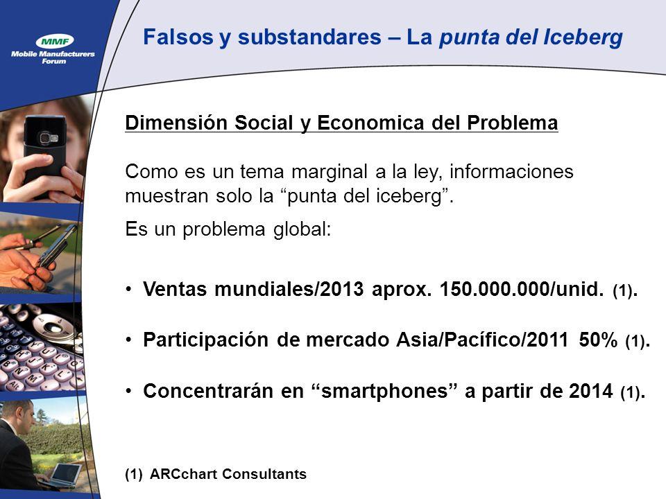 Falsos y substandares – La punta del Iceberg Dimensión Social y Economica del Problema Como es un tema marginal a la ley, informaciones muestran solo la punta del iceberg.