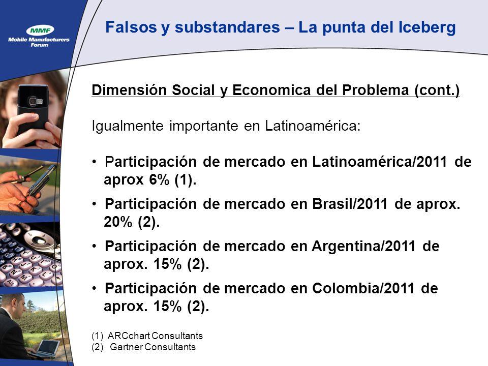 Falsos y substandares – La punta del Iceberg Dimensión Social y Economica del Problema (cont.) Igualmente importante en Latinoamérica: Participación de mercado en Latinoamérica/2011 de aprox 6% (1).