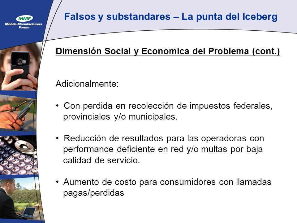 Falsos y substandares – La punta del Iceberg Dimensión Social y Economica del Problema (cont.) Adicionalmente: Con perdida en recolección de impuestos federales, provinciales y/o municipales.