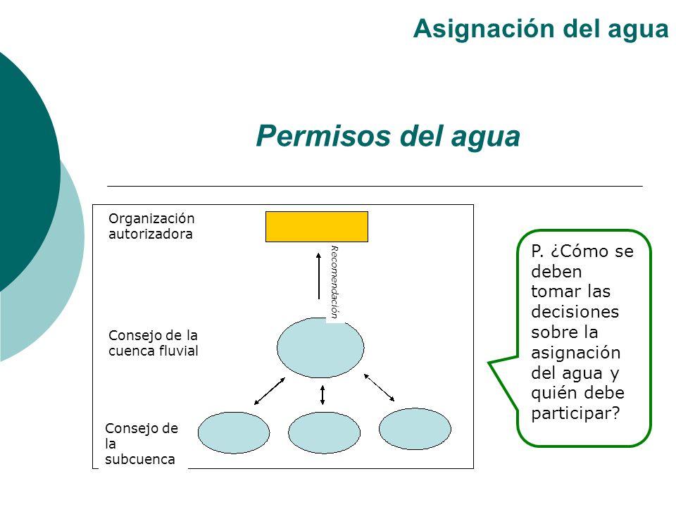 Permisos del agua Asignación del agua P. ¿Cómo se deben tomar las decisiones sobre la asignación del agua y quién debe participar? Organización autori