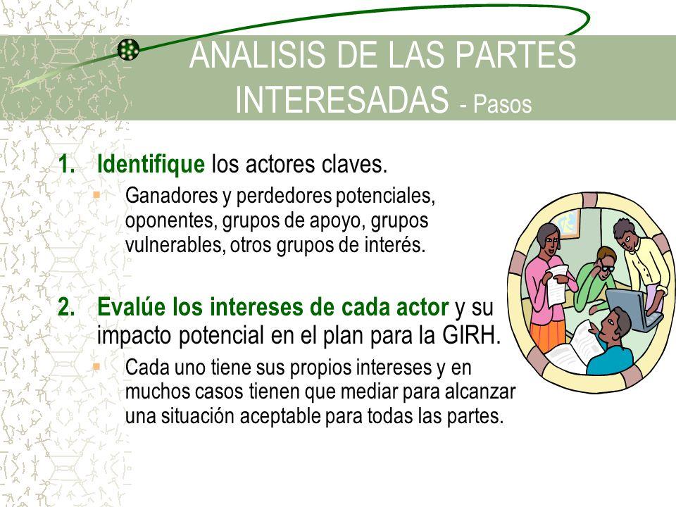 ANALISIS DE LAS PARTES INTERESADAS - Pasos 1.Identifique los actores claves. Ganadores y perdedores potenciales, oponentes, grupos de apoyo, grupos vu