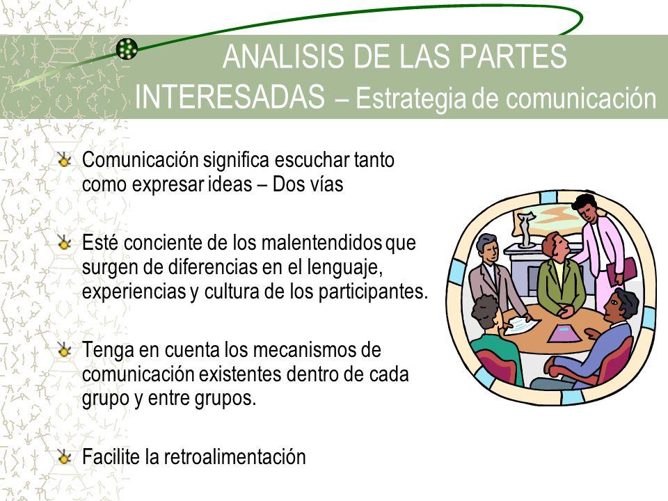ANALISIS DE LAS PARTES INTERESADAS – Estrategia de comunicación Comunicación significa escuchar tanto como expresar ideas – Dos vías Esté conciente de