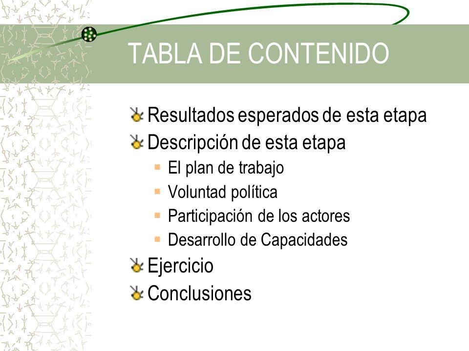 RESULTADOS DE ESTA ETAPA Un programa de acción con un plan detallado de trabajo y medios de financiamiento asegurados Voluntad política que apoye el proceso de planeación Un marco para una amplia participación en el proceso consultivo, por parte de todos los interesados Actividades para el desarrollo de capacidades que soporten el proceso planificador