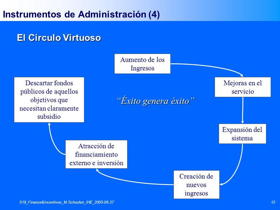 S19_Finance&Incentives_M.Schouten_IHE_2003-06-2712 Instrumentos de Administración (4) El Circulo Virtuoso Aumento de los Ingresos Mejoras en el servic