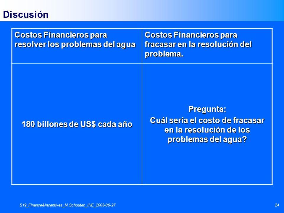 S19_Finance&Incentives_M.Schouten_IHE_2003-06-2724 Discusión Costos Financieros para resolver los problemas del agua Costos Financieros para fracasar