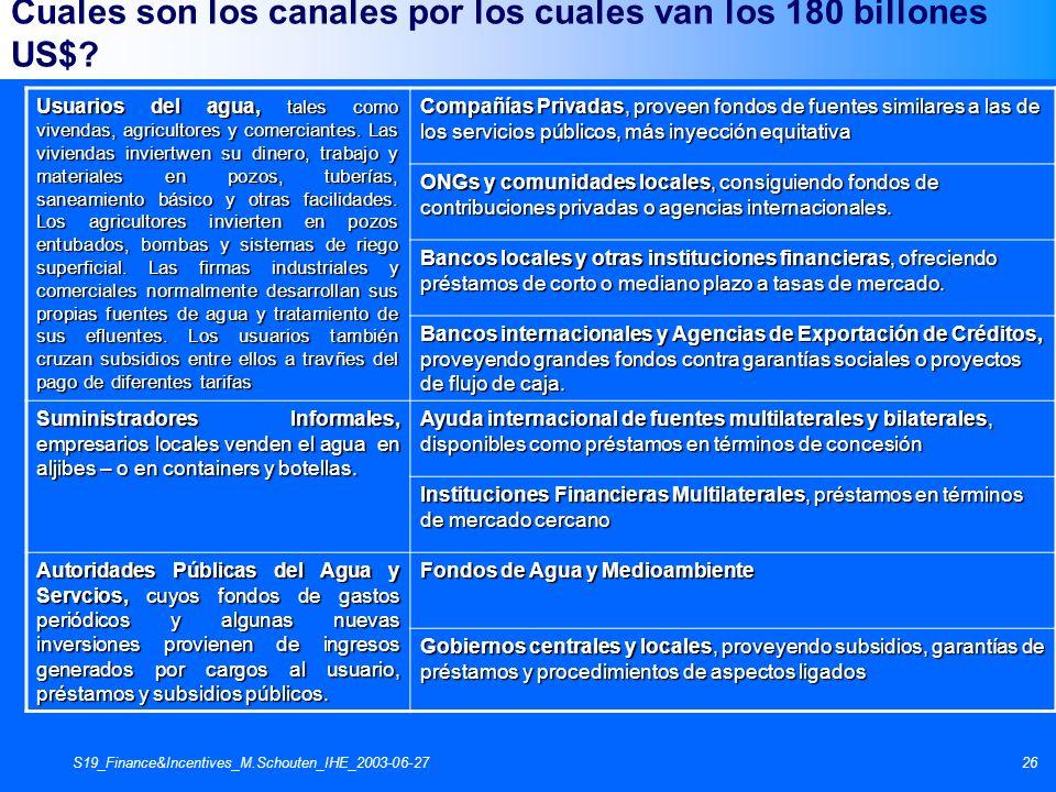 S19_Finance&Incentives_M.Schouten_IHE_2003-06-2726 Cuales son los canales por los cuales van los 180 billones US$? Usuarios del agua, tales como viven