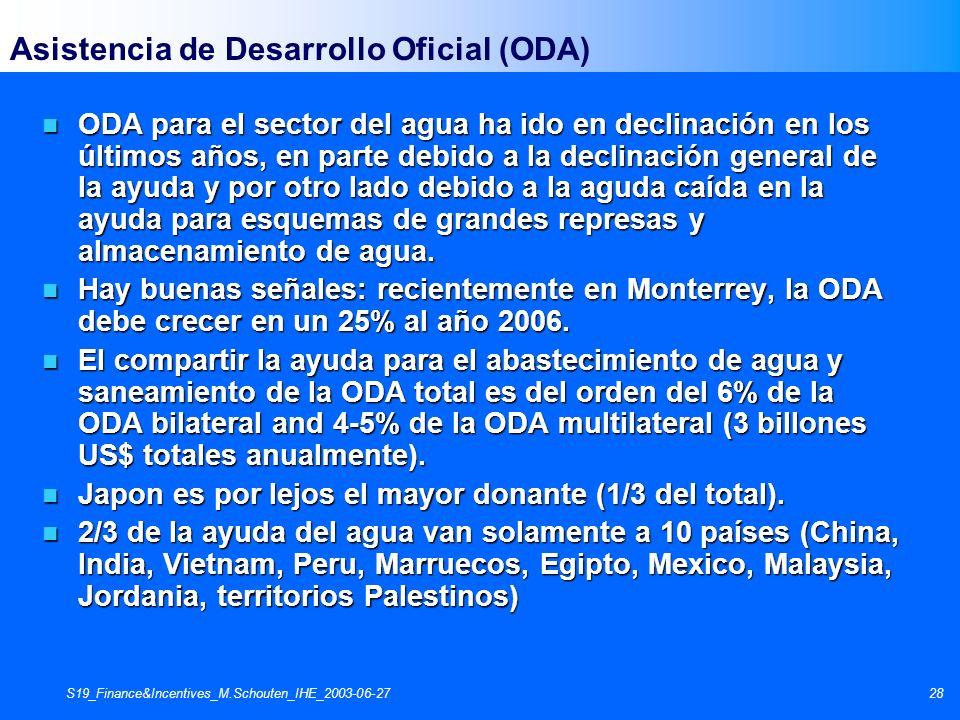 S19_Finance&Incentives_M.Schouten_IHE_2003-06-2728 Asistencia de Desarrollo Oficial (ODA) n ODA para el sector del agua ha ido en declinación en los ú