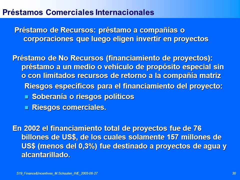 S19_Finance&Incentives_M.Schouten_IHE_2003-06-2730 Préstamos Comerciales Internacionales Préstamo de No Recursos (financiamiento de proyectos): présta