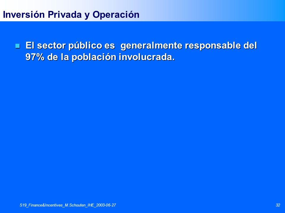 S19_Finance&Incentives_M.Schouten_IHE_2003-06-2732 Inversión Privada y Operación n El sector público es generalmente responsable del 97% de la poblaci
