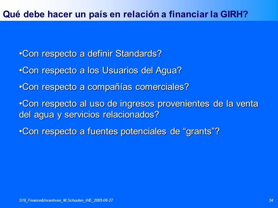 S19_Finance&Incentives_M.Schouten_IHE_2003-06-2734 Qué debe hacer un país en relación a financiar la GIRH? Con respecto a definir Standards?Con respec