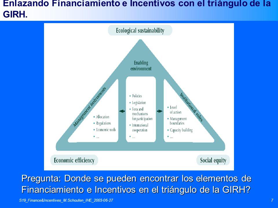 S19_Finance&Incentives_M.Schouten_IHE_2003-06-277 Enlazando Financiamiento e Incentivos con el triángulo de la GIRH. Pregunta: Donde se pueden encontr