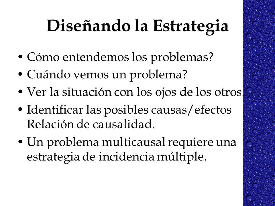 Diseñando la Estrategia Cómo entendemos los problemas? Cuándo vemos un problema? Ver la situación con los ojos de los otros. Identificar las posibles