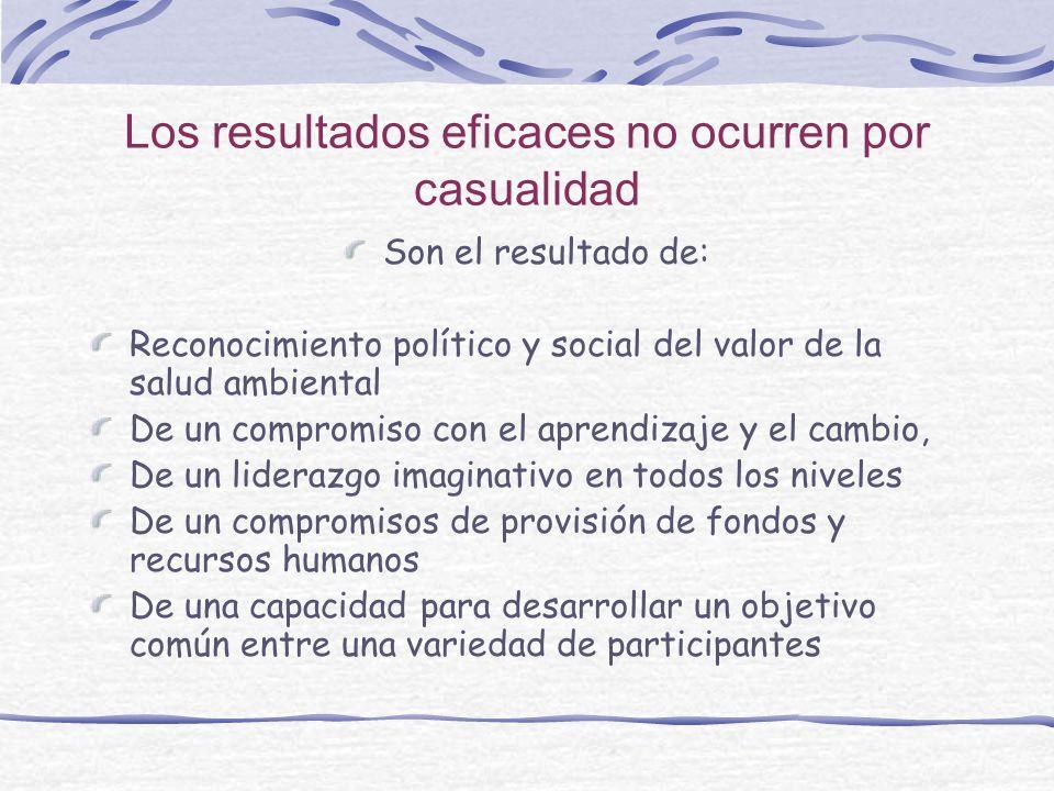 Los resultados eficaces no ocurren por casualidad Son el resultado de: Reconocimiento político y social del valor de la salud ambiental De un compromi