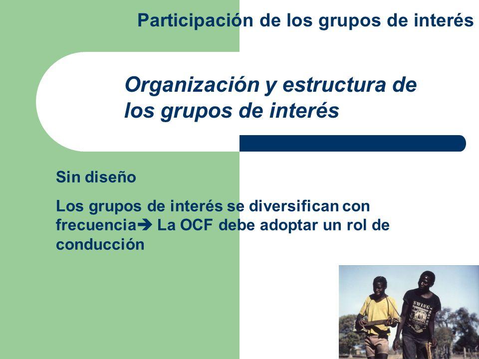 Sin diseño Los grupos de interés se diversifican con frecuencia La OCF debe adoptar un rol de conducción Organización y estructura de los grupos de in