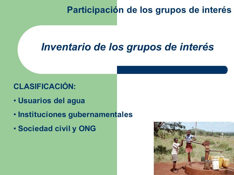 CLASIFICACIÓN: Usuarios del agua Instituciones gubernamentales Sociedad civil y ONG Inventario de los grupos de interés Participación de los grupos de