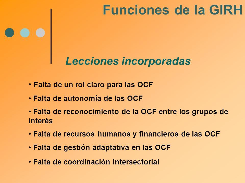 Falta de un rol claro para las OCF Falta de autonomía de las OCF Falta de reconocimiento de la OCF entre los grupos de interés Falta de recursos human