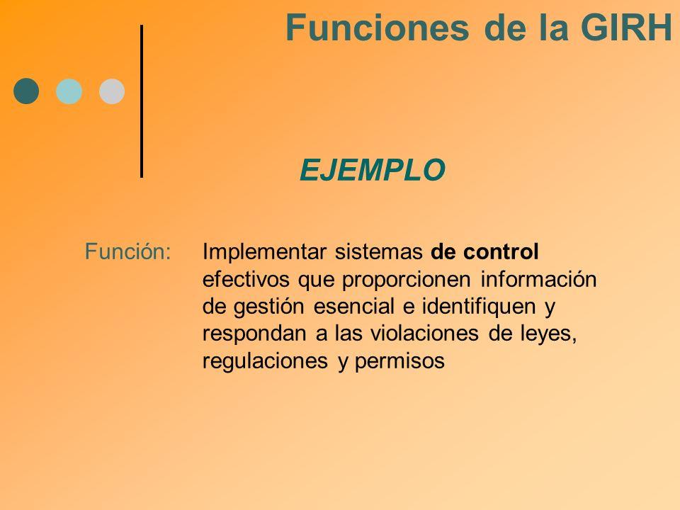 Función:Implementar sistemas de control efectivos que proporcionen información de gestión esencial e identifiquen y respondan a las violaciones de ley