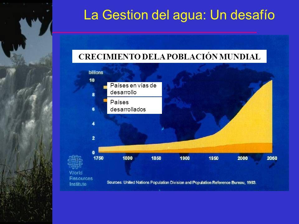 La Gestion del agua: Un desafío CRECIMIENTO DELA POBLACIÓN MUNDIAL Países en vías de desarrollo Países desarrollados