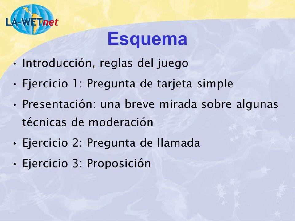 Esquema Introducción, reglas del juego Ejercicio 1: Pregunta de tarjeta simple Presentación: una breve mirada sobre algunas técnicas de moderación Ejercicio 2: Pregunta de llamada Ejercicio 3: Proposición