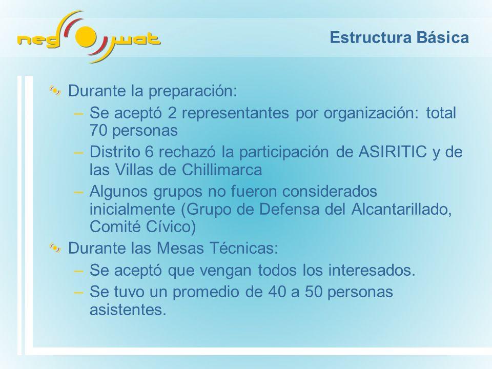 Durante la preparación: –Se aceptó 2 representantes por organización: total 70 personas –Distrito 6 rechazó la participación de ASIRITIC y de las Vill