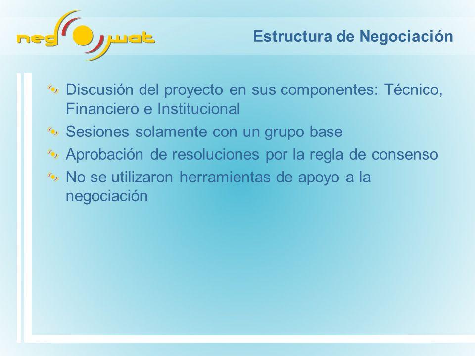 Estructura de Negociación Discusión del proyecto en sus componentes: Técnico, Financiero e Institucional Sesiones solamente con un grupo base Aprobación de resoluciones por la regla de consenso No se utilizaron herramientas de apoyo a la negociación