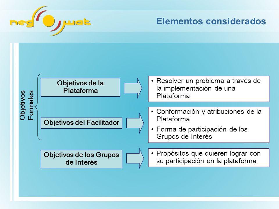 Elementos considerados Objetivos de la Plataforma Resolver un problema a través de la implementación de una Plataforma Objetivos del Facilitador Conformación y atribuciones de la Plataforma Forma de participación de los Grupos de Interés Objetivos de los Grupos de Interés Propósitos que quieren lograr con su participación en la plataforma Objetivos Formales