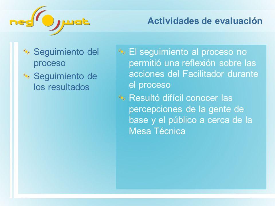 Actividades de evaluación Seguimiento del proceso Seguimiento de los resultados El seguimiento al proceso no permitió una reflexión sobre las acciones