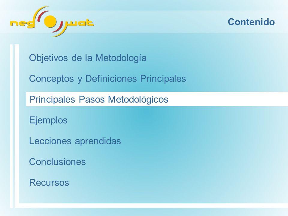 Contenido Objetivos de la Metodología Conceptos y Definiciones Principales Principales Pasos Metodológicos Ejemplos Conclusiones Recursos Lecciones ap