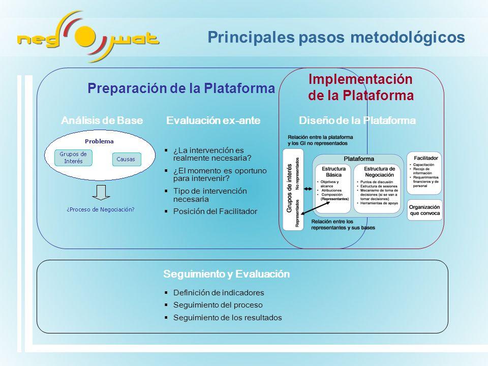 Principales pasos metodológicos ¿La intervención es realmente necesaria.