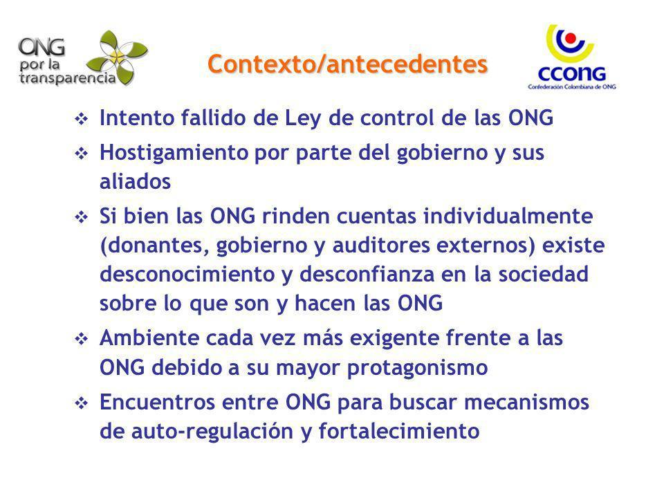 Contexto/antecedentes Intento fallido de Ley de control de las ONG Hostigamiento por parte del gobierno y sus aliados Si bien las ONG rinden cuentas i
