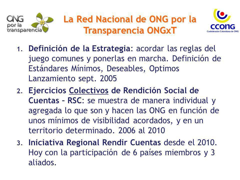 La Red Nacional de ONG por la Transparencia ONGxT 1. Definición de la Estrategia: acordar las reglas del juego comunes y ponerlas en marcha. Definició
