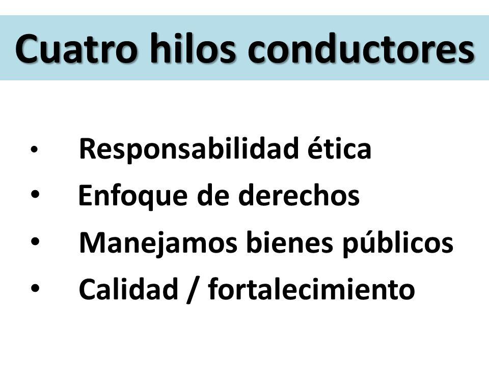 Cuatro hilos conductores Responsabilidad ética Enfoque de derechos Manejamos bienes públicos Calidad / fortalecimiento