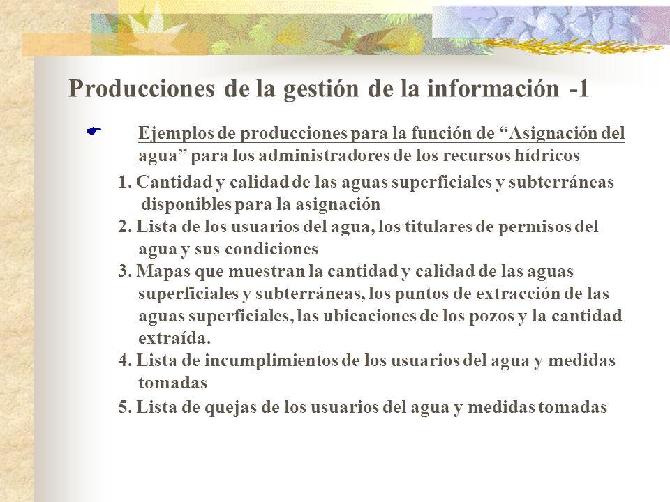 Producciones de la gestión de la información -1 Ejemplos de producciones para la función de Asignación del agua para los administradores de los recurs