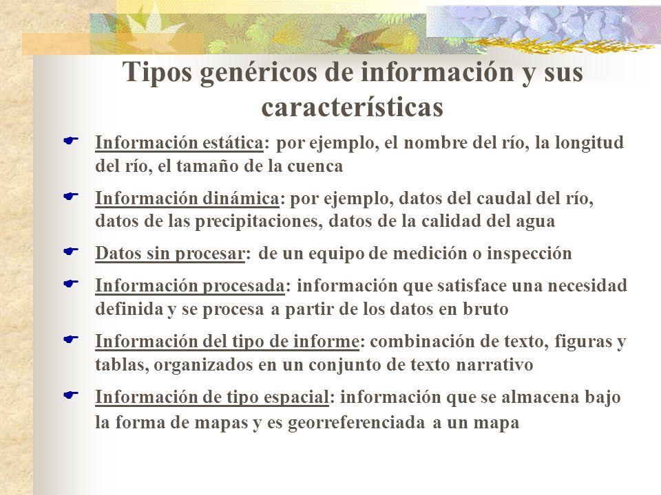 Tipos genéricos de información y sus características Información estática: por ejemplo, el nombre del río, la longitud del río, el tamaño de la cuenca