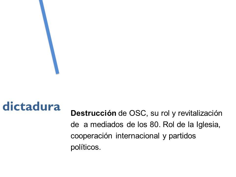 Destrucción de OSC, su rol y revitalización de a mediados de los 80.