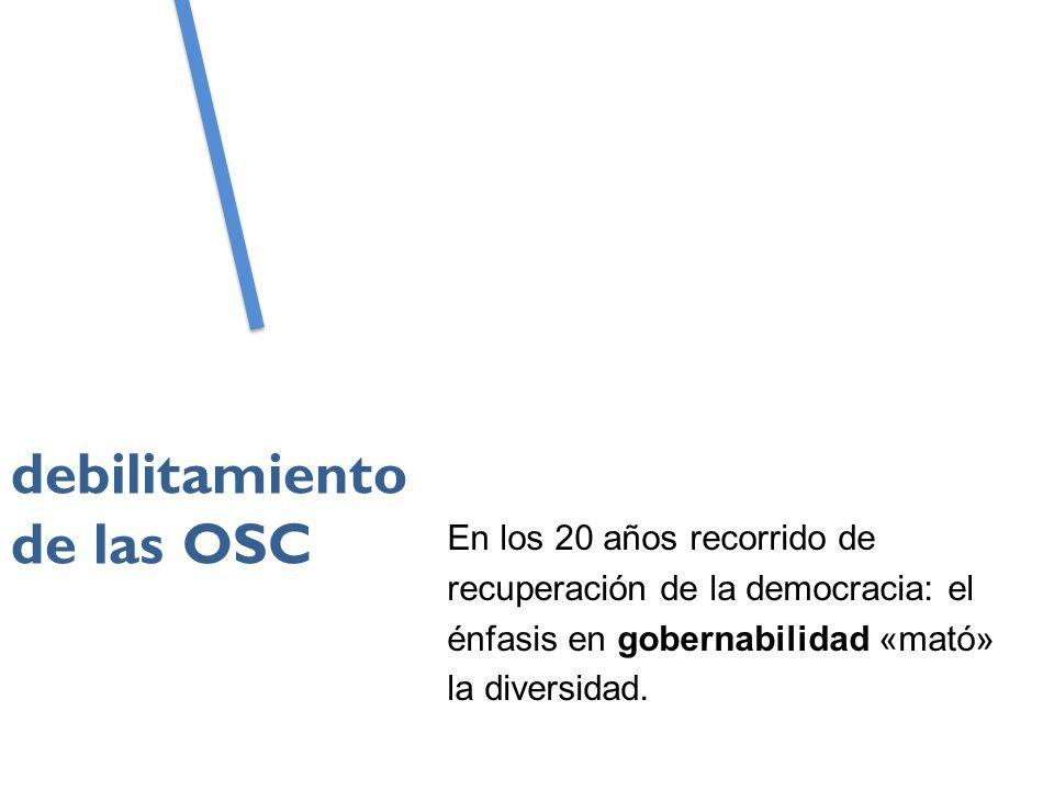 En los 20 años recorrido de recuperación de la democracia: el énfasis en gobernabilidad «mató» la diversidad.